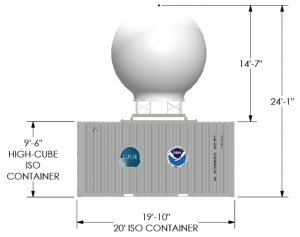 VSAT Specifications